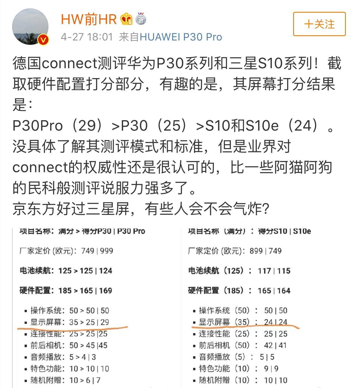 华为P30pro屏幕超越三星s10?微博网友炸了