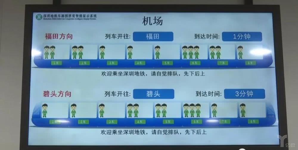 深圳地铁首创拥挤度调查系统:智慧交通加速落地,未来可期