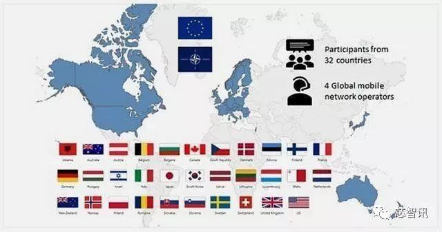 美国纠集32国拟定《布拉格提案》,欲对华为5G进行全球封锁!