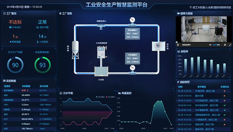 领云物联徐国:从需求出发 AIoT才能切实为工业安全生产保驾护航