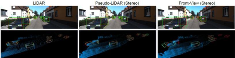 马斯克LiDAR无用论可能并非打嘴炮 立体视觉或能取代LiDAR