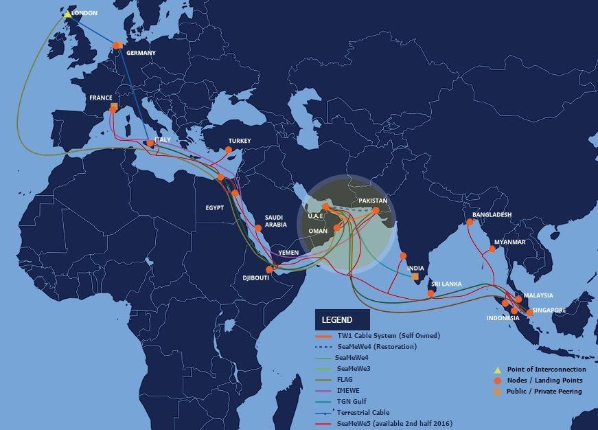 埃及电信接入PEACE海底光缆系统