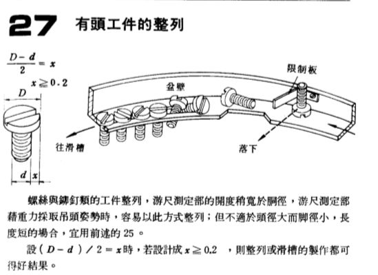 自动送料机构大盘点(二)