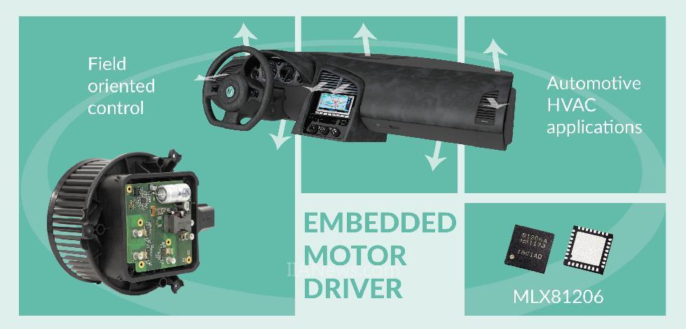 Melexis面向汽车应用的智能嵌入式电机驱动产品系列再添新成员