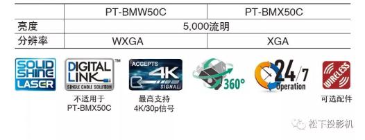 新品   绚彩激光、卓越性能——松下PT- -BMW50C系列开启投影新体验
