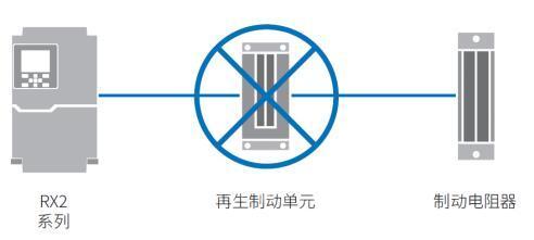 欧姆龙通用变频器3G3RX2系列新品发布