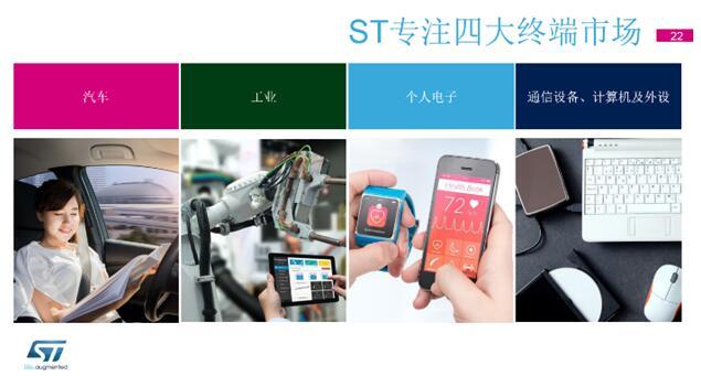 2019年STM32峰会精彩回顾:MCU和传感器如何变得更智能?