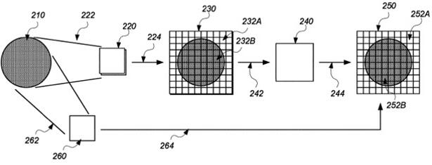 """苹果公司利用""""置信度""""算法 加速自动驾驶传感器数据处理"""