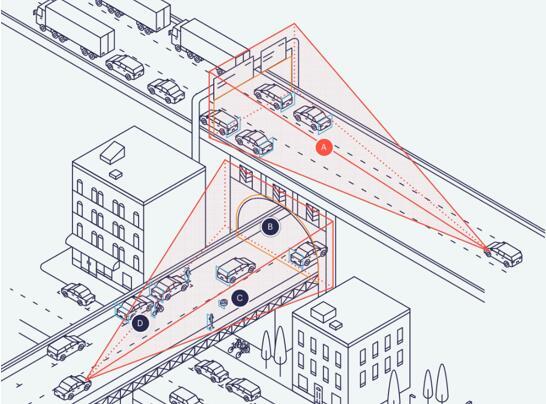 助力4D高清雷达 首款数字片上雷达芯片破局而来
