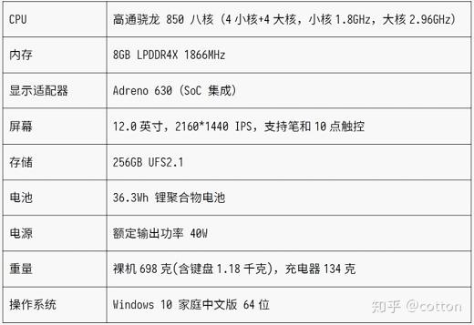 支持4G上网的二合一笔记本——全新HUAWEI MateBook E评测
