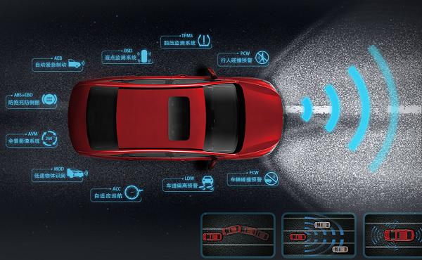 V2X技术告诉你,李书福为什么说自动驾驶是智能命运共同体?