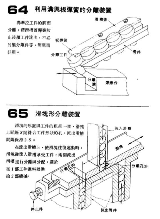 自动送料机构大盘点(五)