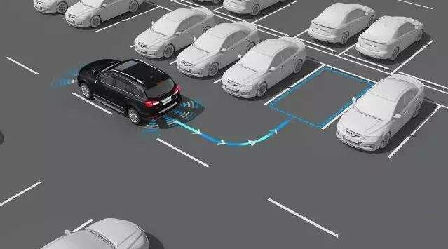 智能到什么程度?带你读懂自动驾驶从L0到L5级的分级