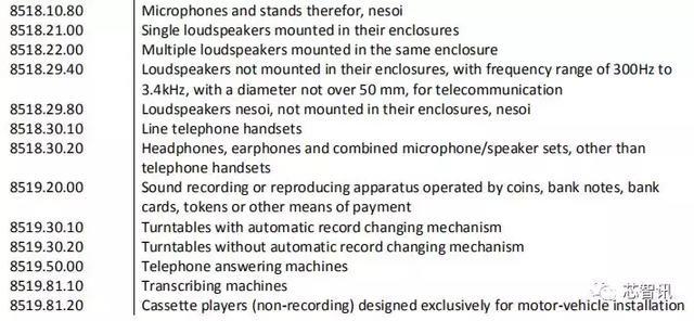 美国公布3000亿美元商品清单:哪些电子产品将受影响?