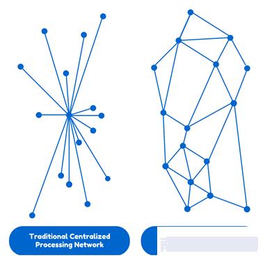 GE Research为3D打印开发量子安全的区块链网络