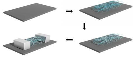 電子科技大學利用納米纖維有機傳感器實現氫氣檢測
