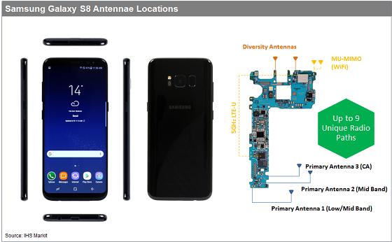 5G芯片的成本为何如此之高