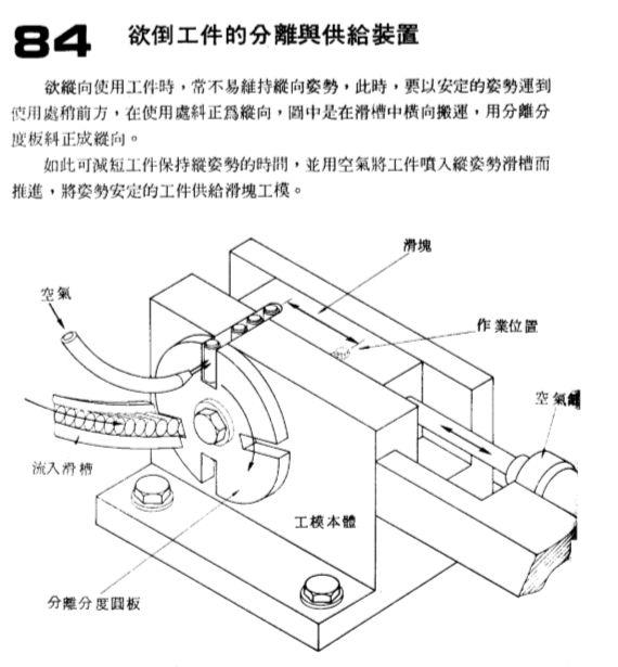 自动送料机构大盘点(七)