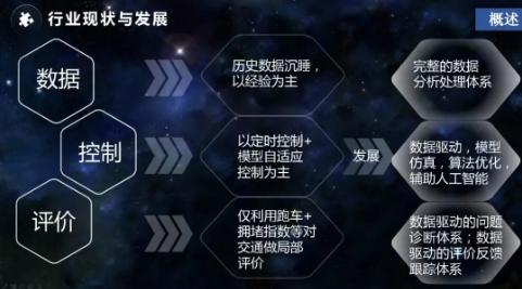 浙工大沈国江:大数据驱动AI交通信号控制技术