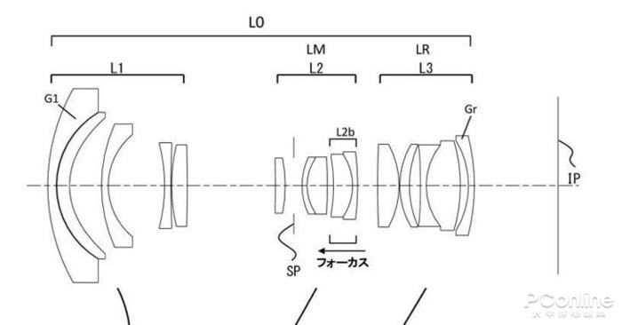 疑似佳能RF 17-35mm F4-5.6新镜头专利曝光
