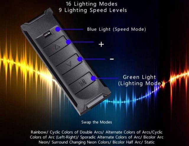 Lian Li推最新款可照明风扇套件 兼容主流RGB软件