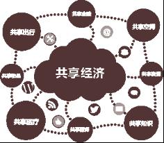 荣事达推出共享干衣机,打造智能+衣护解决方案