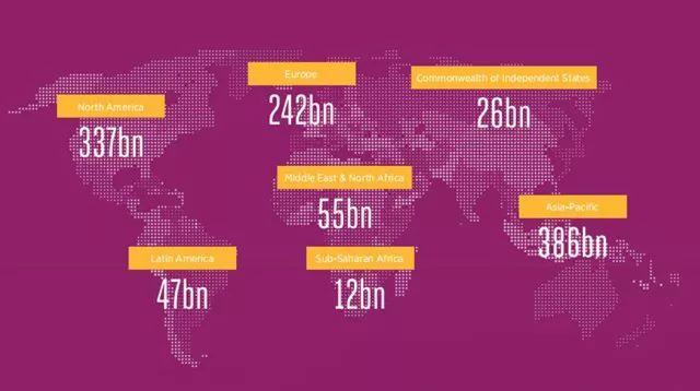中国物联网市场势头渐进 纵览亚洲成功实践