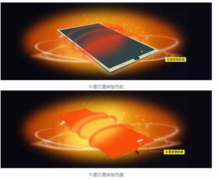 牛墨科技杨跃仁:自建产线、自研配方,推动石墨烯的商业化应用