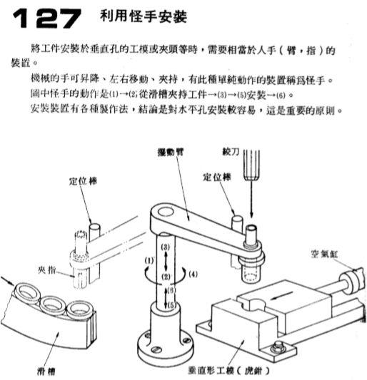 自动送料机构大盘点(十一)