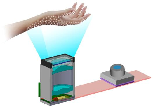 ams推出三种3D传感系统:顺应智能手机与自动驾驶的快速发展