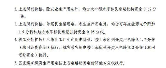广西输配电价平均降低2.82分