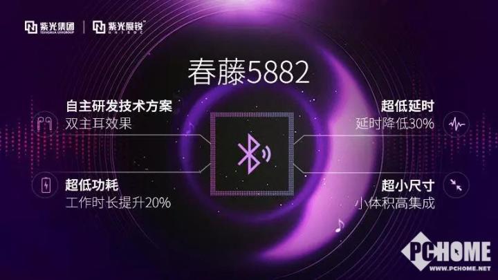 紫光展锐推出超低功耗TWS耳机芯片春藤5882