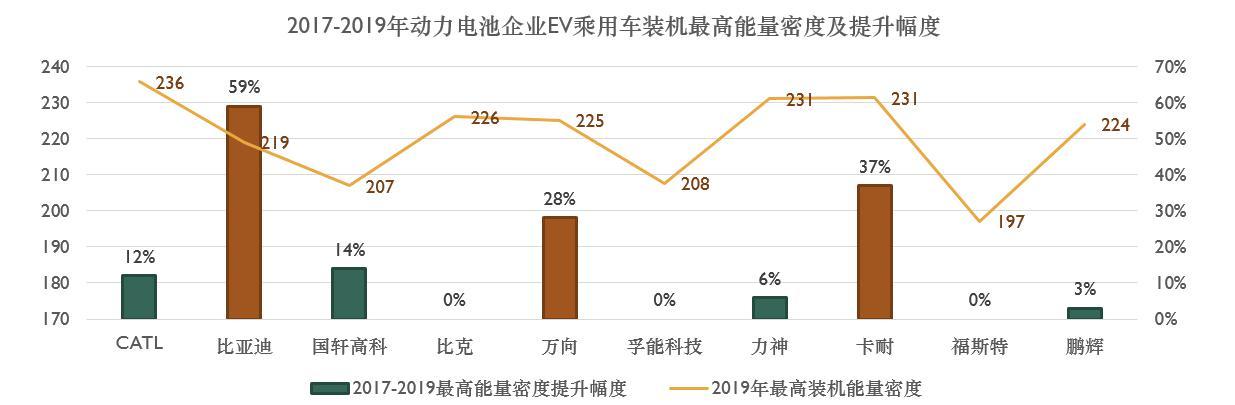 风起云涌,谁主沉浮 2018-2019中国动力电池企业竞争力报告