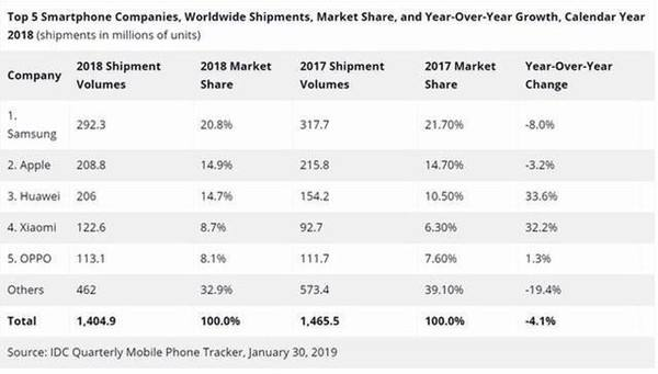 Galaxy Fold:三星的移动智能终端新品类 手机行业的新形态