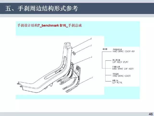 汽车副仪表总成结构设计