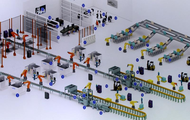 工业网络的演进:从有线到无线
