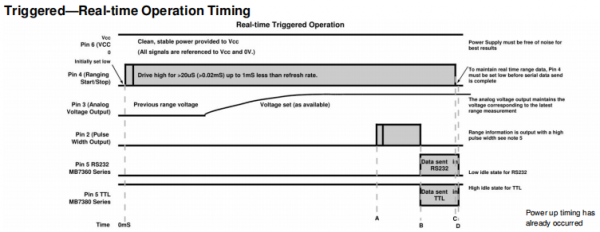 超声波传感器在汽车行业的应用—倒车/泊车雷达