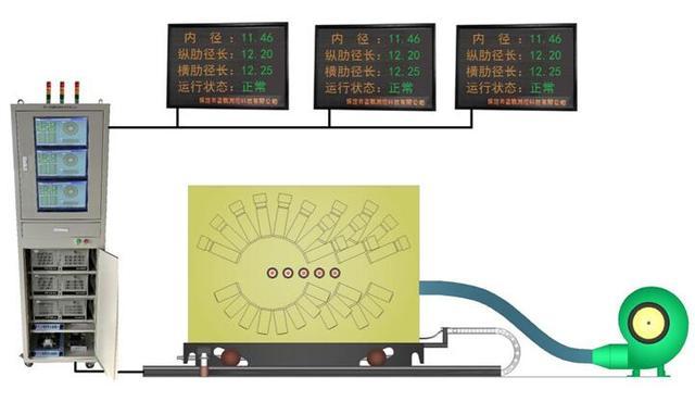 切分切分测径仪降低节能消耗