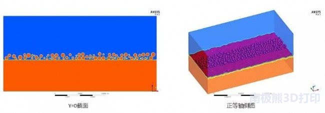 选区激光熔化SLM金属3D打印的熔池及单道熔覆层仿真分析