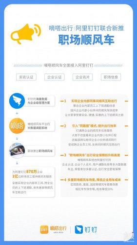 嘀嗒与钉钉合作推出职场顺风车 3月已在杭州测试