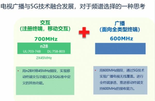 央视:工信部今日发放5G商用牌照