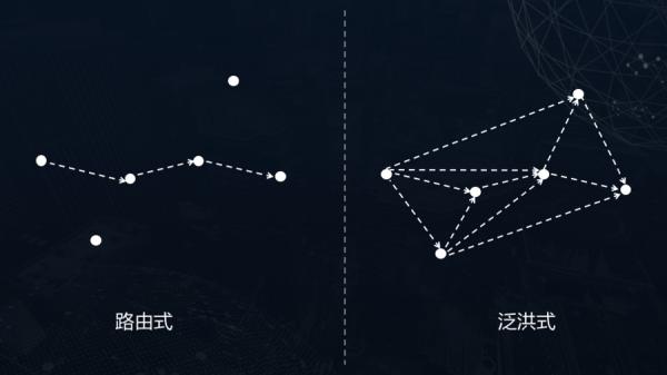 从万科到故宫,幻腾自研的无线通讯协议正在重新定义万物互联