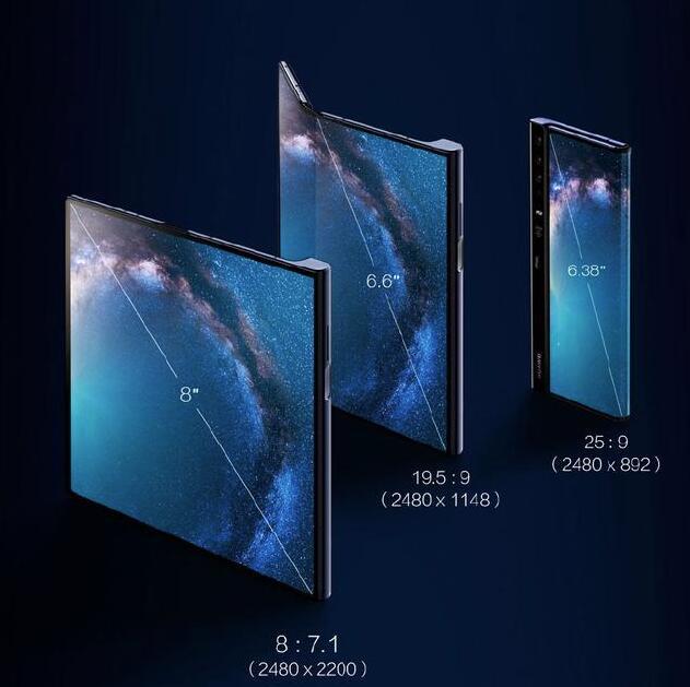 华为Mate X 不仅是折叠屏 还有5G 下载速率超1Gbps