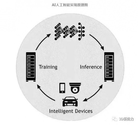 人工智能的守护神——清华同方工作站超强G858