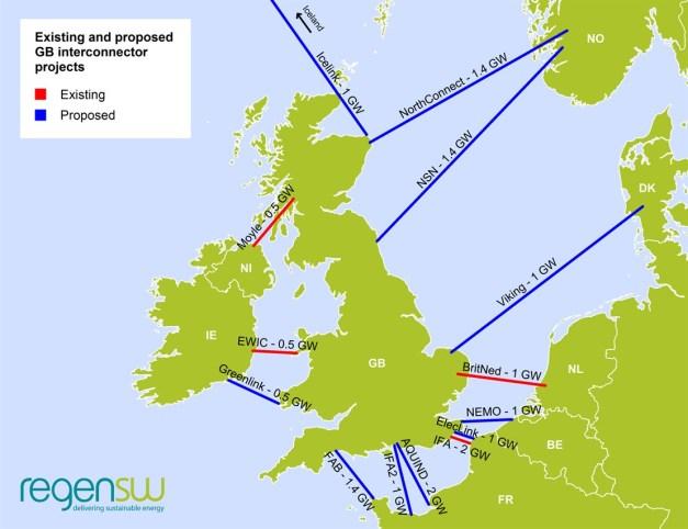 英国-法国电力互联项目启动招标