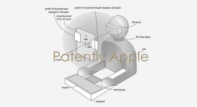 苹果AR新专利被曝光,可防止秘密文件被泄密