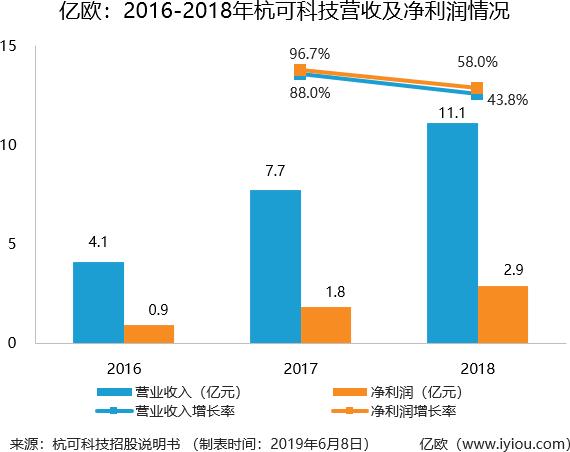 锂电装备制造:杭可科技 vs. 利元亨