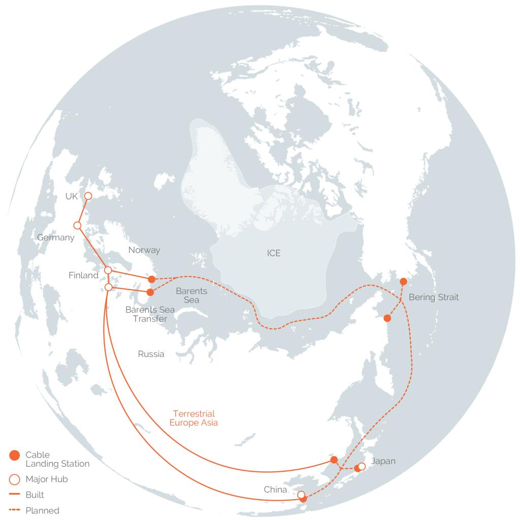 Cinia联合MegaFon筹建北冰洋海底光缆系统