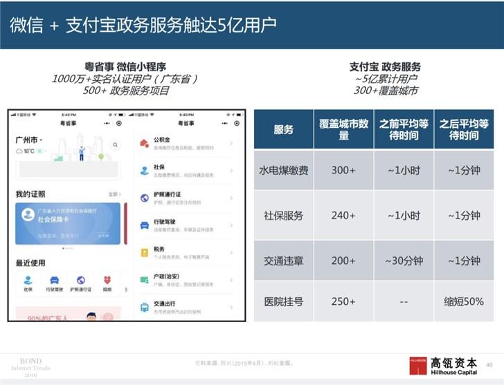 """互联网女皇2019最新报告:支付宝已进化成""""超级App"""""""
