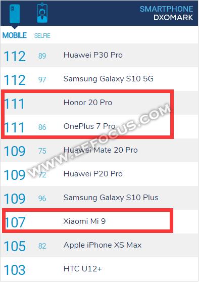 一加 7 Pro/Redmi K20 Pro等都在用的 IMX586,4800 万像素的卖点只是噱头?